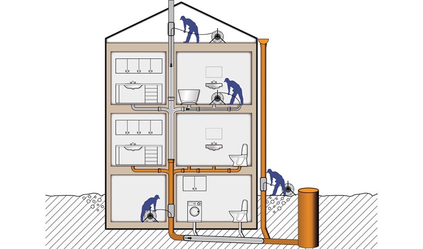 Rifacimento impianto idraulico zero danni e imprevisti for Quali tubi utilizzare per l impianto idraulico